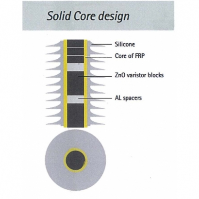 TRIDELTA_變電系列_solid core design圖1.jpg