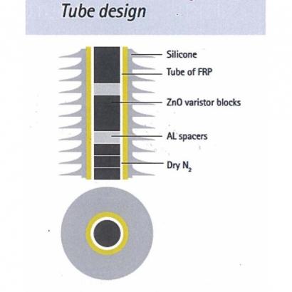 TRIDELTA_變電系列_Tube design圖1.jpg